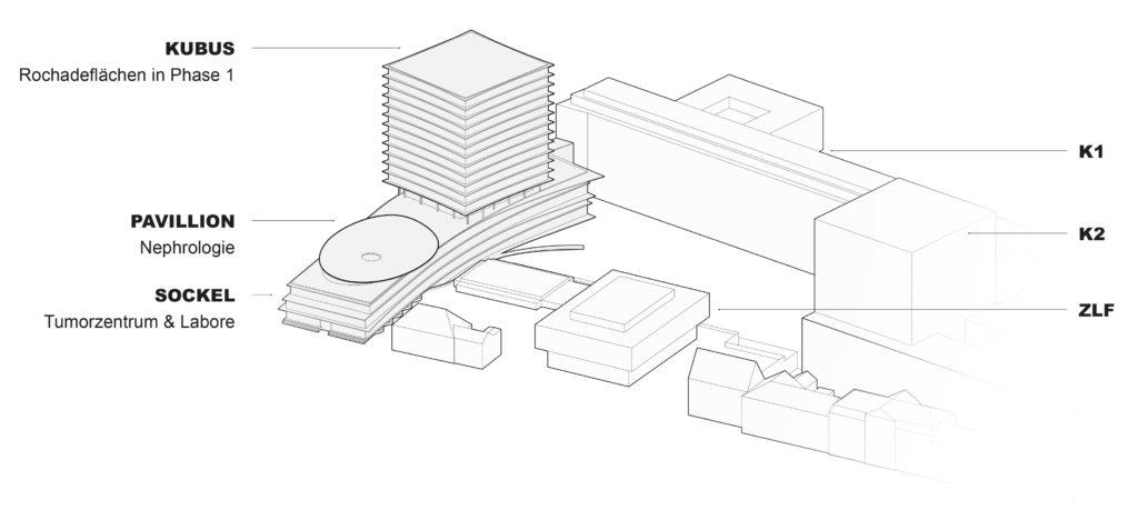 Unispital Perimeter B: Übersicht der Bauten