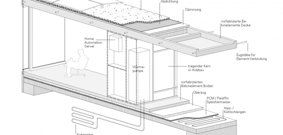 Aufbau eines Segments © Rahbaran Hürzeler Architekten
