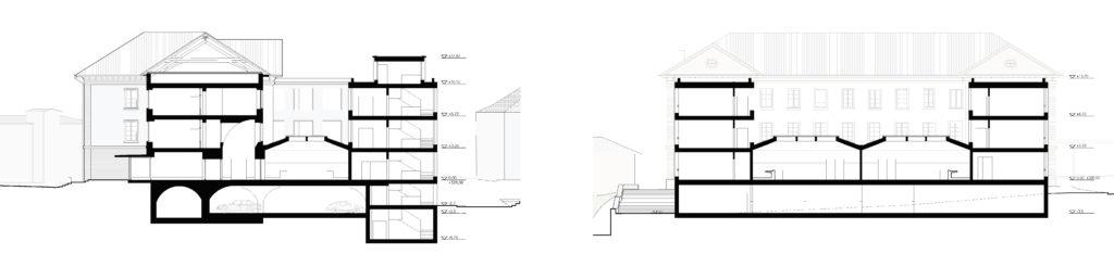Querschnitte durch Alt- und Anbau / «A few good rooms» © Schmid Schärer Architekten ETH SIA, Zürich