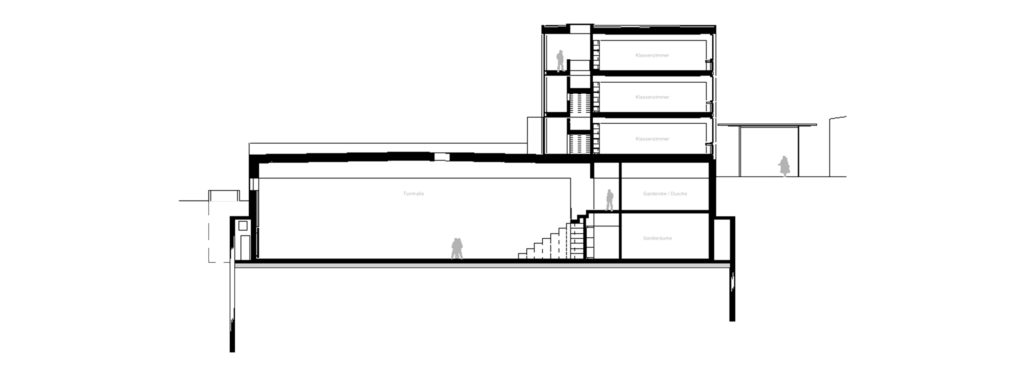 Querschnitt durch Schulgebäude und Turnhalle. Plan © werk1 architekten und planer ag, Olten