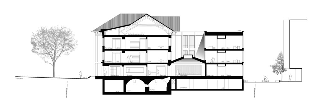 Schnitt durch den Innenhof / «THEMIS» (1) © Herzog Architekten, Zürich